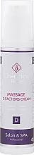Profumi e cosmetici Crema da massaggio - Charmine Rose Massage G-Factors Cream