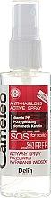 Profumi e cosmetici Spray contro la caduta dei capelli - Delia Cameleo S.O.S. Active Spray